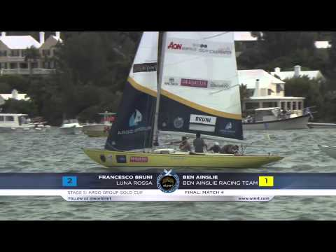 Argo Group Gold Cup #Bermuda 2013 – Highlights & Finals